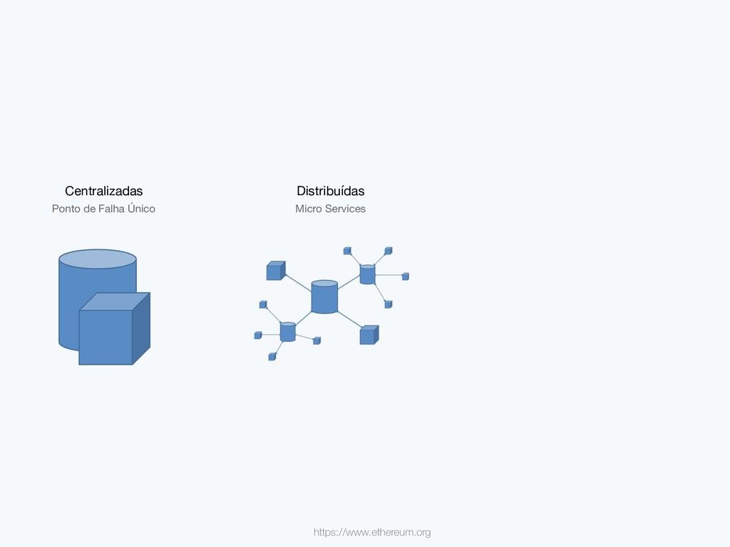 Distribuídas Micro Services Centralizadas Ponto...