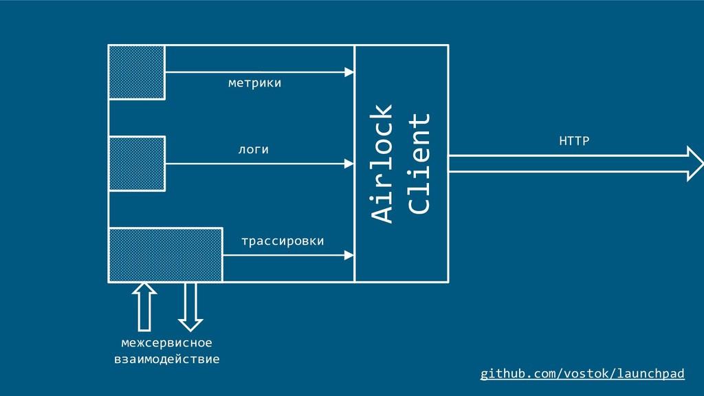Airlock Client метрики логи трассировки HTTP ме...