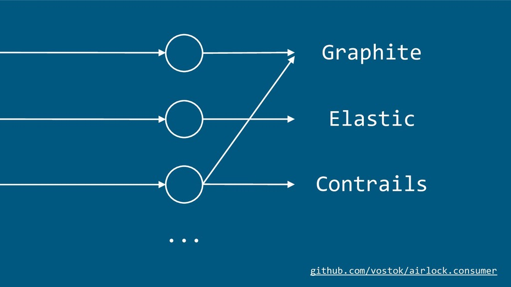 Graphite Elastic Contrails ... github.com/vosto...