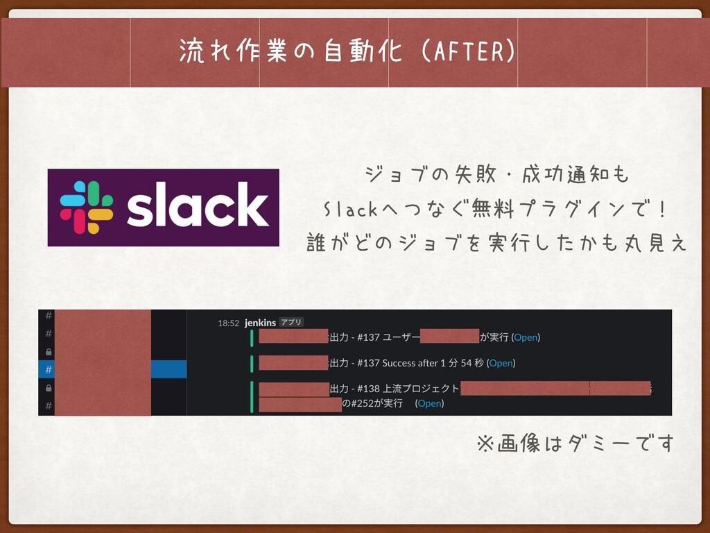 流れ作業の自動化(AFTER) ジョブの失敗・成功通知も Slackへつなぐ無料プラグインで...