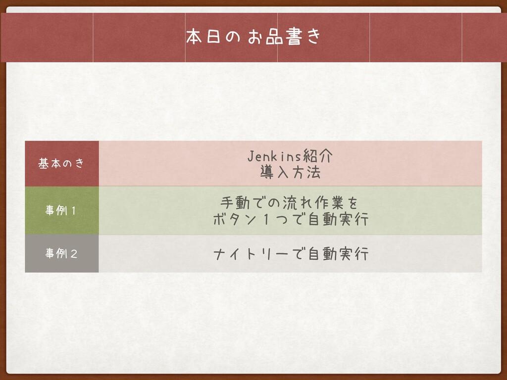 本日のお品書き 事例1 手動での流れ作業を ボタン1つで自動実行 基本のき Jenkins紹...