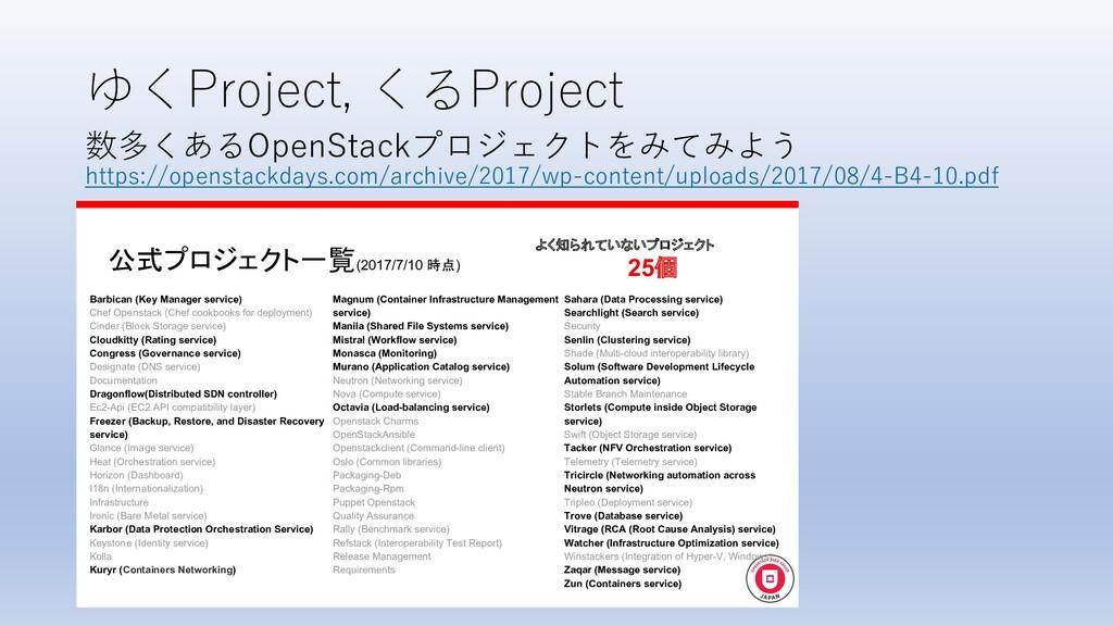 ゆくProject, くるProject 数多くあるOpenStackプロジェクトをみてみよう...