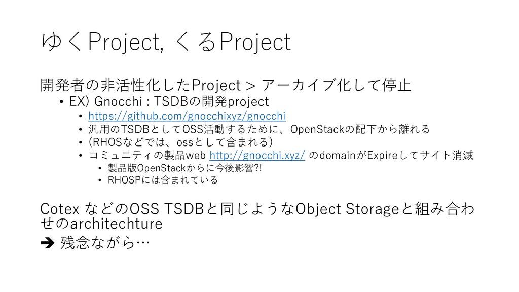 ゆくProject, くるProject 開発者の⾮活性化したProject > アーカイブ化...