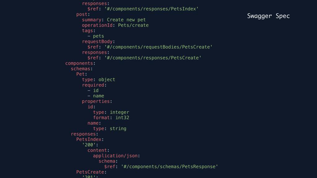 responses: $ref: '#/components/responses/PetsIn...