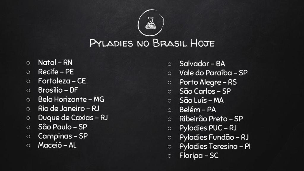 ○ Natal - RN ○ Recife - PE ○ Fortaleza - CE ○ B...