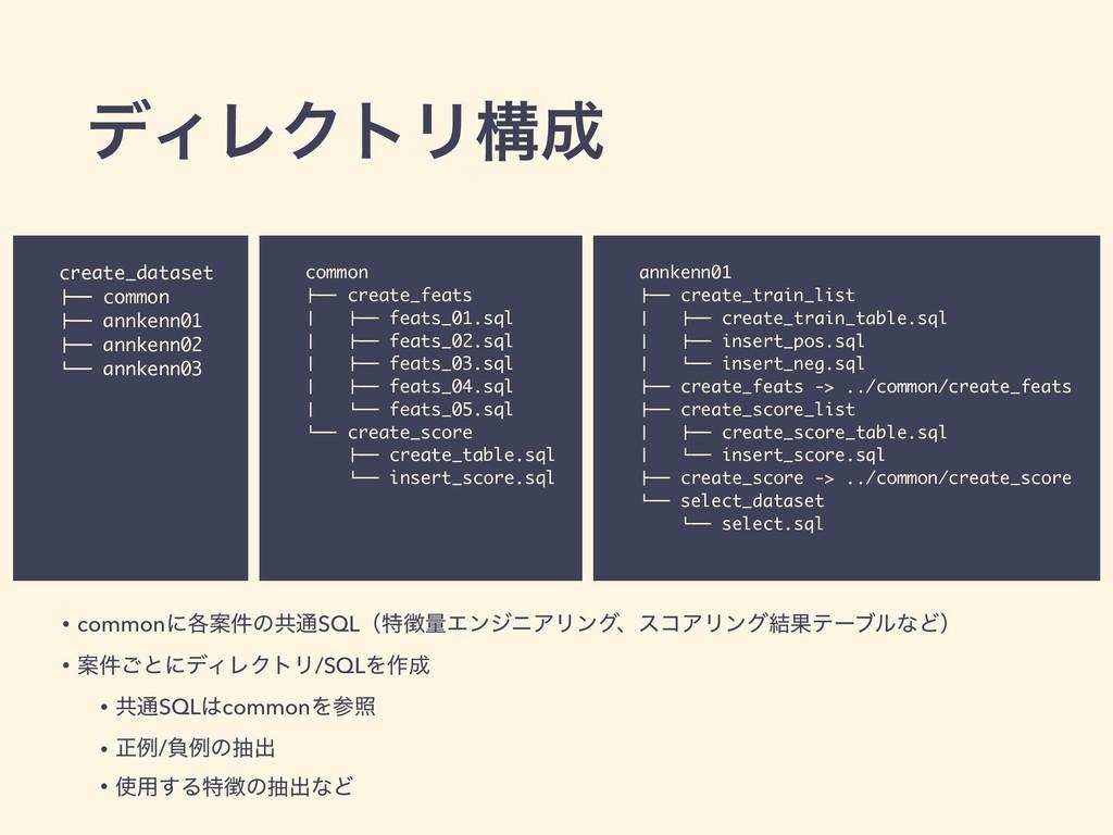 """create_dataset !"""""""" common !"""""""" annkenn01 !"""""""" ann..."""