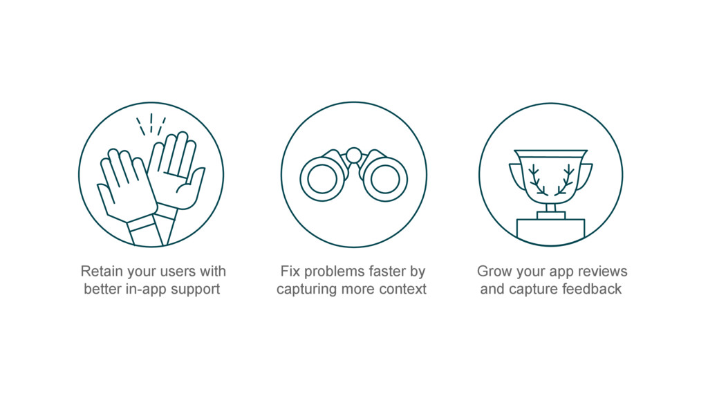 Retain your users with better in-app support Fi...