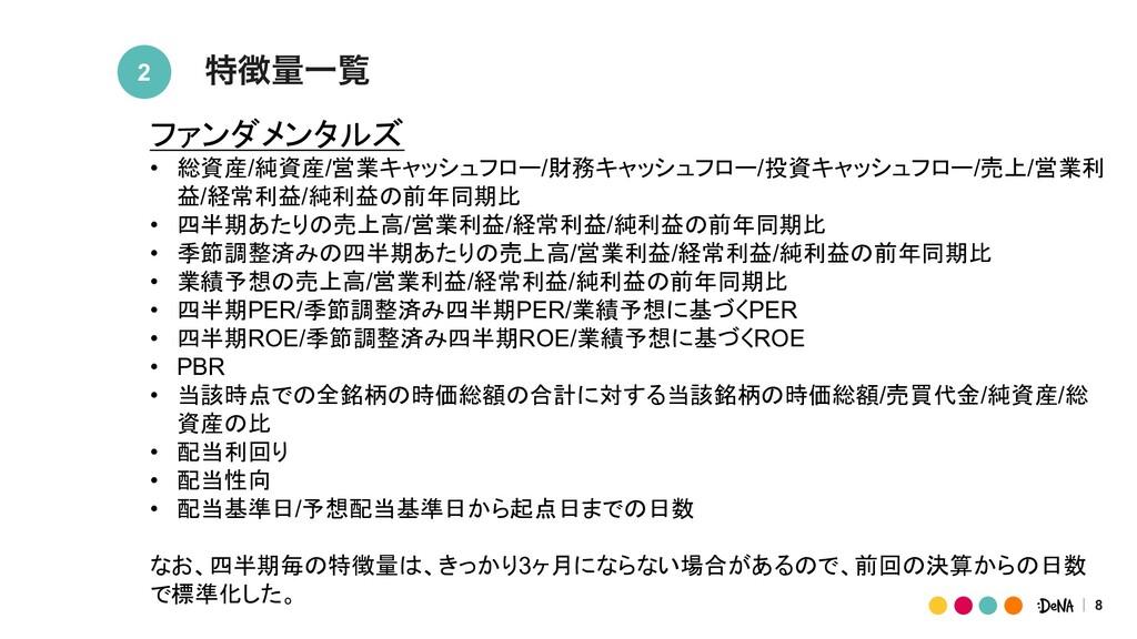 ಛྔҰཡ 8 2 ファンダメンタルズ • 総資産/純資産/営業キャッシュフロー/財務キャッシ...