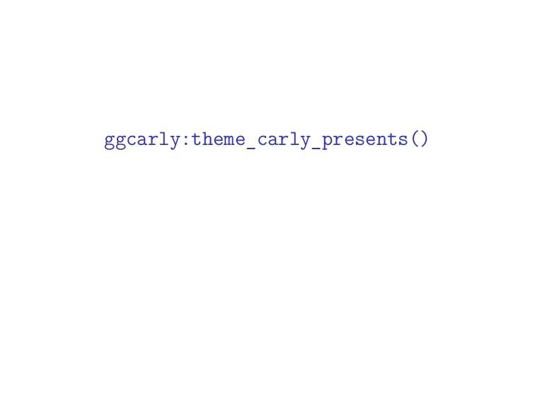 ggcarly:theme_carly_presents()