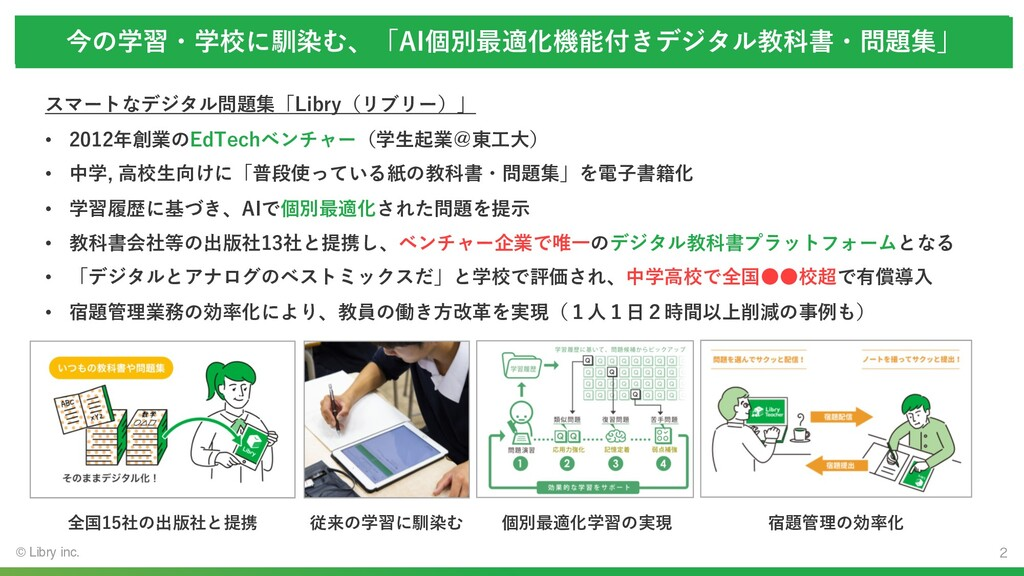 © Libry inc.  今の学習・学校に馴染む「AIによる個別最適化学習機能付きデジタル...