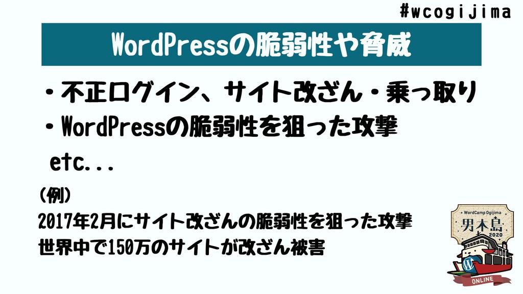 WordPressの脆弱性や脅威 ・不正ログイン、サイト改ざん・乗っ取り ・WordPress...