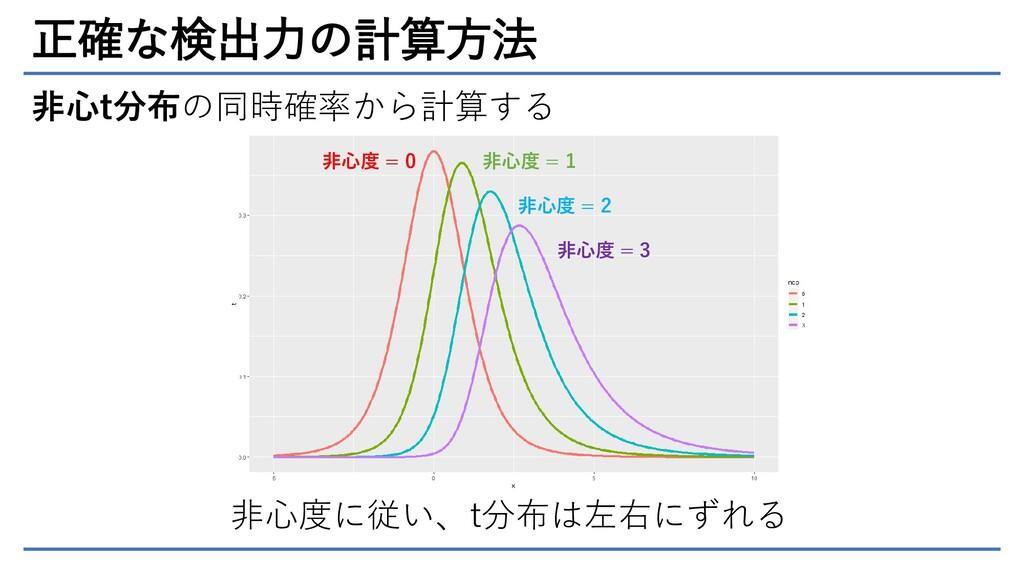 正確な検出力の計算方法 非心t分布の同時確率から計算する 非心度 = 0 非心度 = 1 非心...
