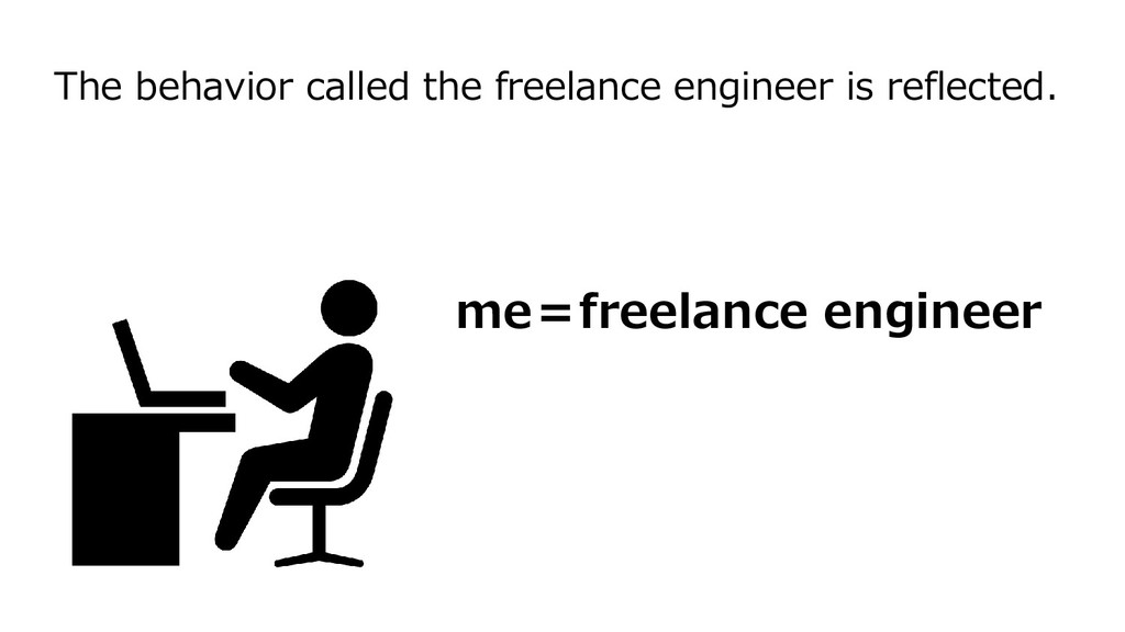 The behavior called the freelance engineer is r...