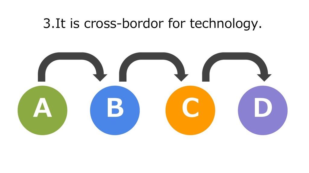 3.It is cross-bordor for technology. A B C D