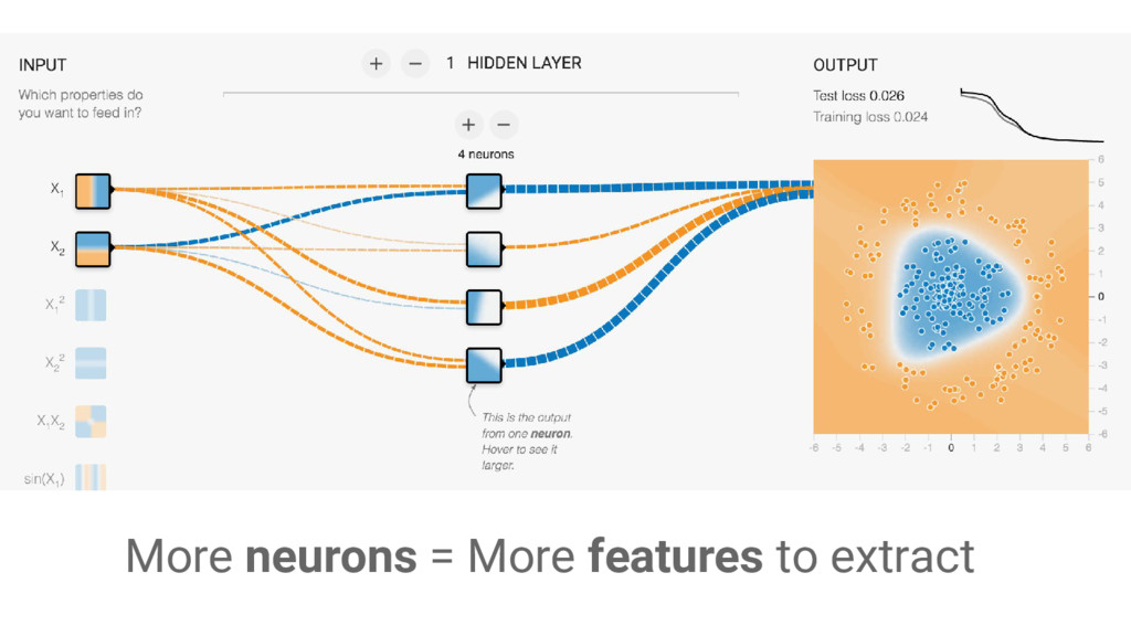 More neurons = More features to extract