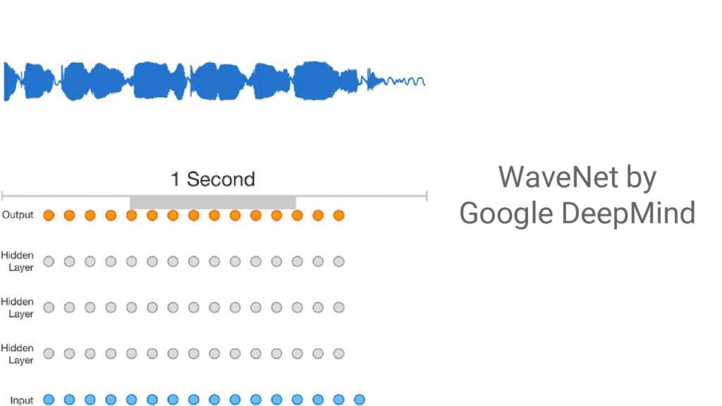 WaveNet by Google DeepMind