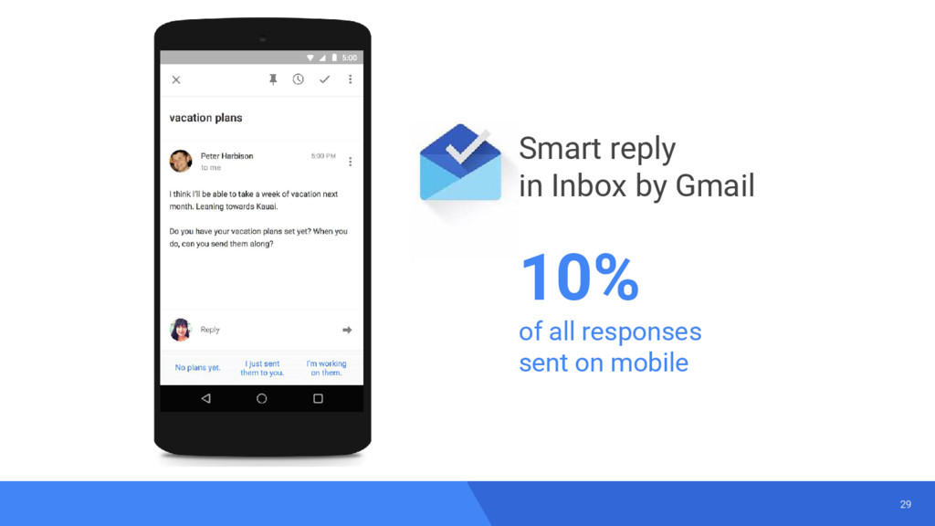 29 Smart reply in Inbox by Gmail 10% of all res...