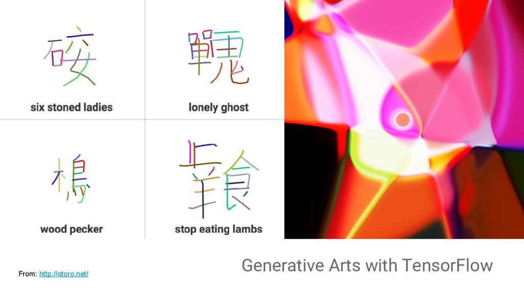 From: http://otoro.net/ Generative Arts with Te...