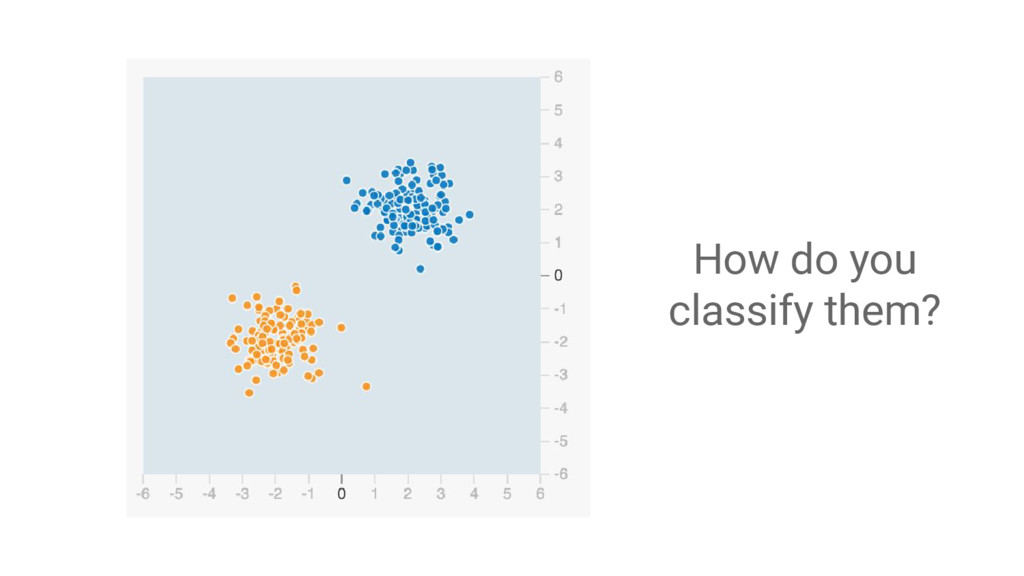How do you classify them?