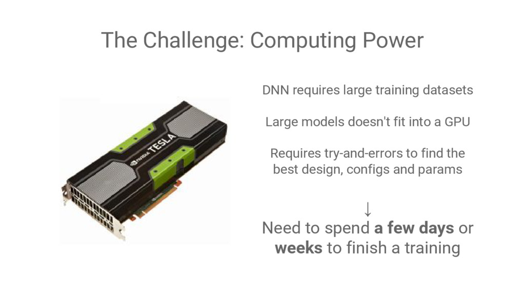 The Challenge: Computing Power DNN requires lar...