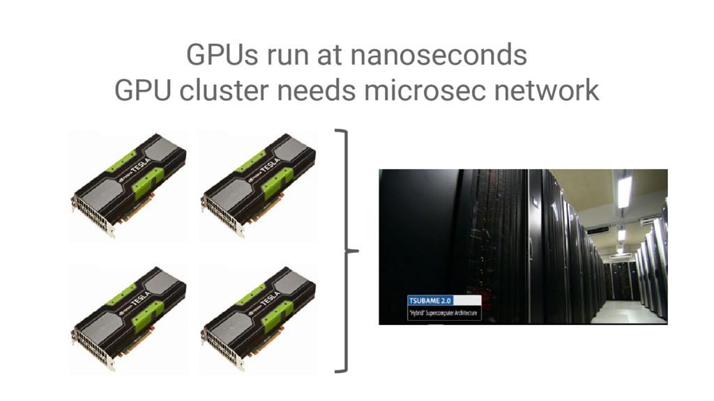 GPUs run at nanoseconds GPU cluster needs micro...