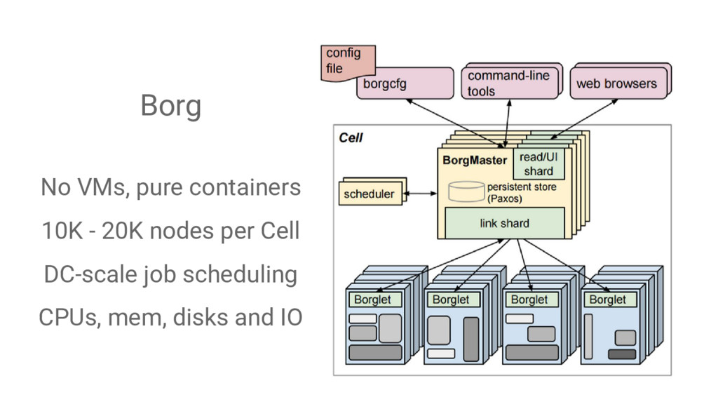 Borg No VMs, pure containers 10K - 20K nodes pe...