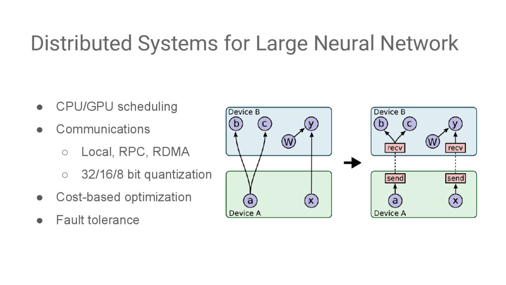 ● CPU/GPU scheduling ● Communications ○ Local, ...