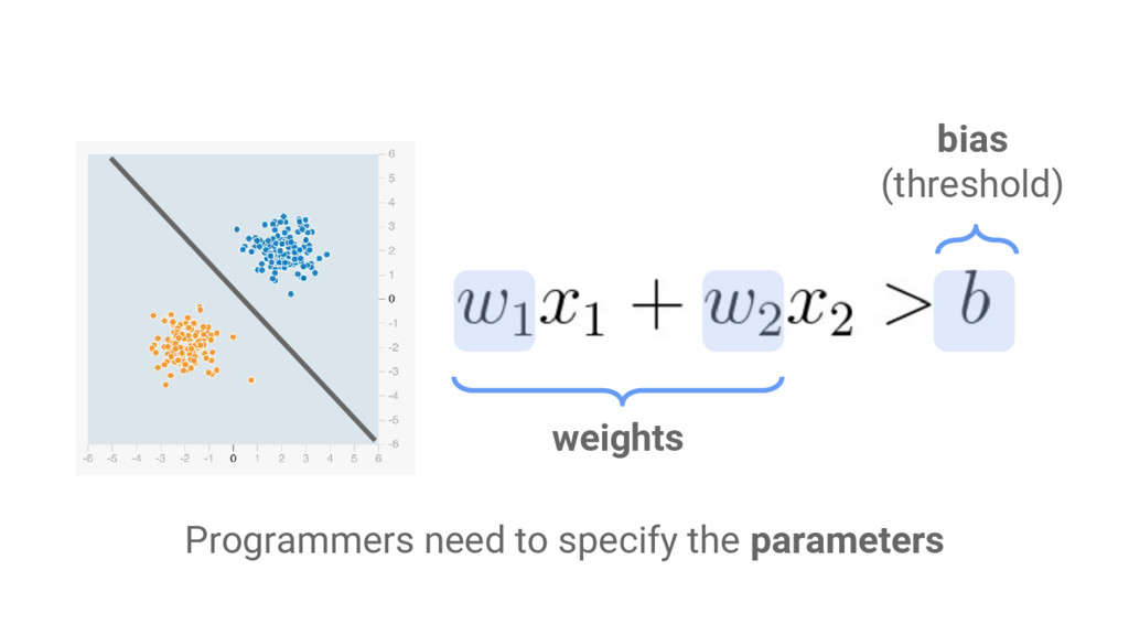 weights bias (threshold) Programmers need to sp...