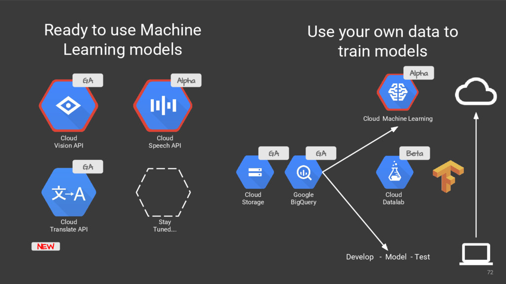 72 72 Ready to use Machine Learning models Use ...