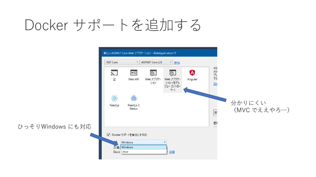 Docker サポートを追加する 分かりにくい (MVC でええやろ…) ひっそりWindow...