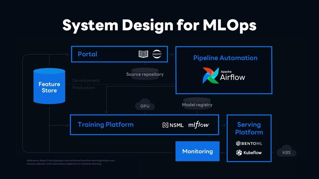 Feature Store Portal Pipeline Automation Traini...