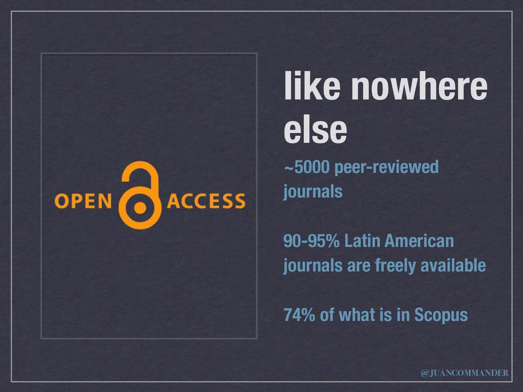 like nowhere else ~5000 peer-reviewed journals ...