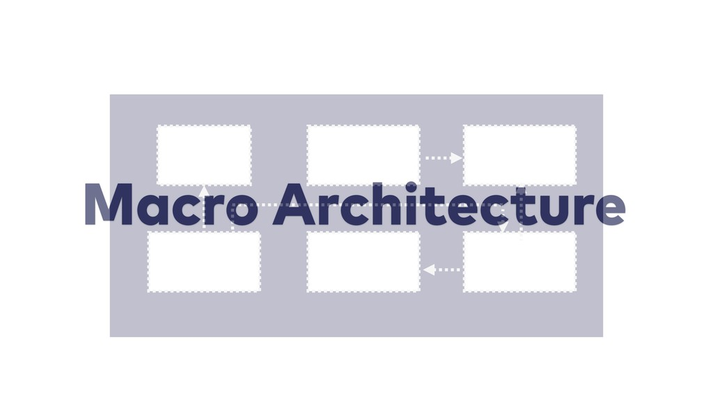 Macro Architecture