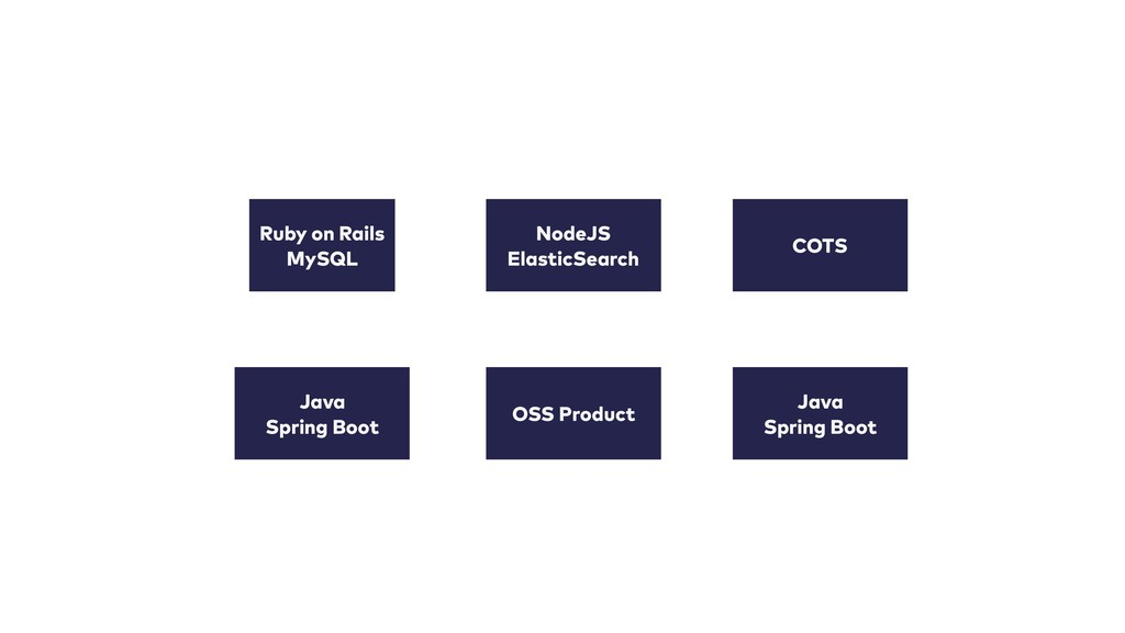 Ruby on Rails MySQL Java Spring Boot OSS Produc...
