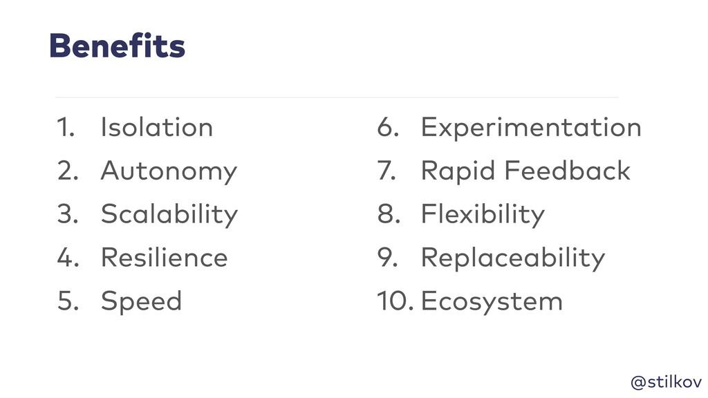 @stilkov Benefits 1. Isolation 2. Autonomy 3. S...