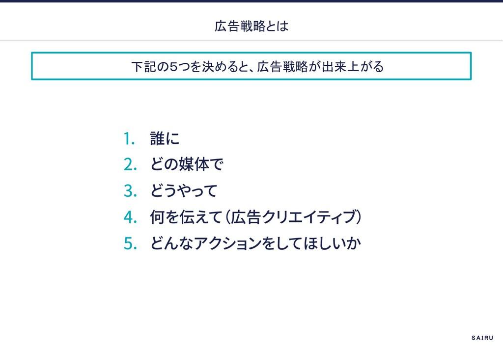 下記の5つを決めると、広告戦略が出来上がる 広告戦略とは 1. 2. 3. 4. 5. S A...