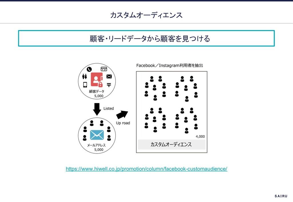 顧客・リードデータから顧客を見つける カスタムオーディエンス https://www.hiwe...