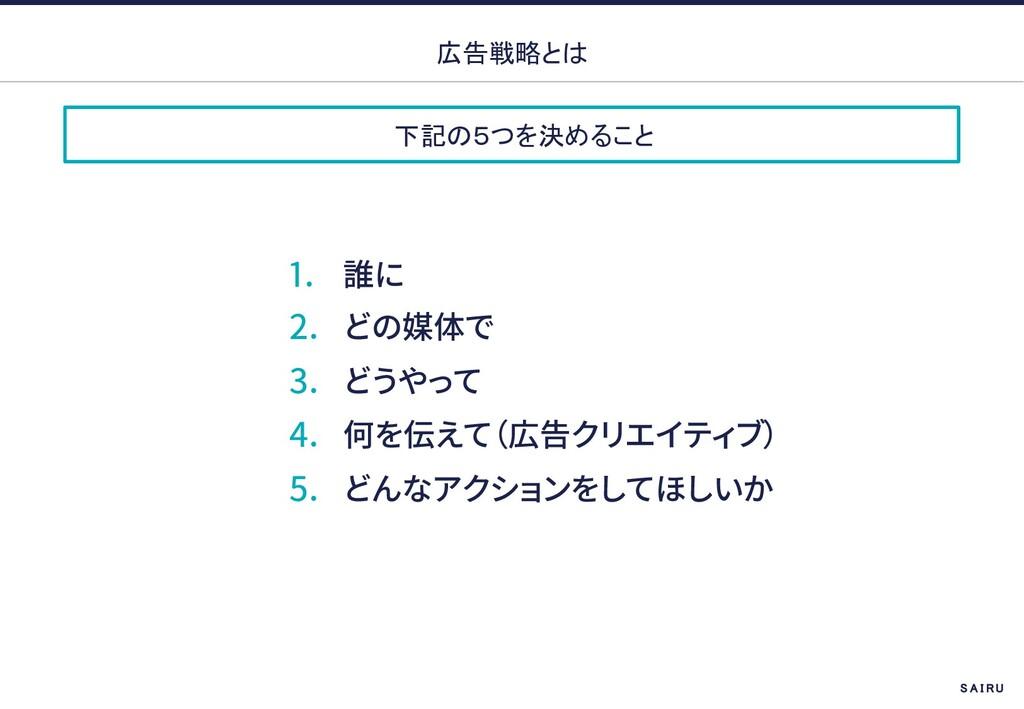 下記の5つを決めること 広告戦略とは 1. 2. 3. 4. 5. S A I R U