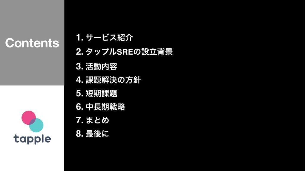 1. αʔϏεհ 2. λοϓϧSREͷઃཱഎܠ 3. ׆ಈ༰ 4. ՝ղܾͷํ 5....