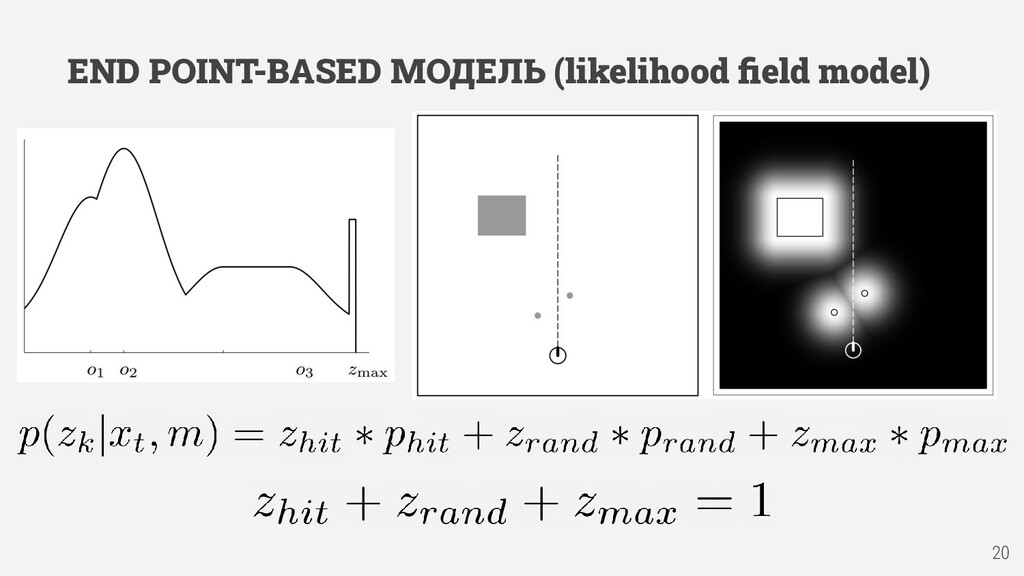 END POINT-BASED МОДЕЛЬ (likelihood field model) ...