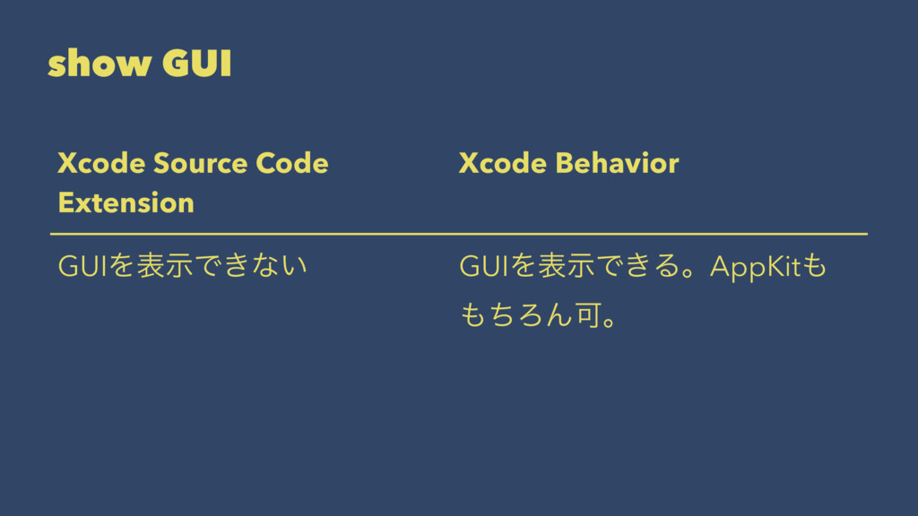 show GUI Xcode Source Code Extension Xcode Beha...