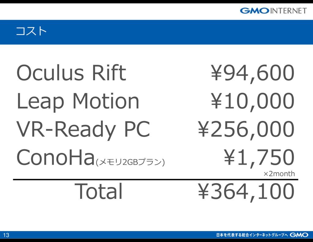 13 (メモリ2GBプラン) ×2month コスト