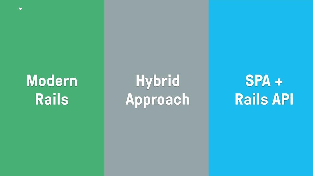 Modern Rails Hybrid Approach SPA + Rails API