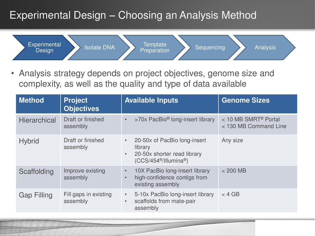 Experimental Design – Choosing an Analysis Meth...