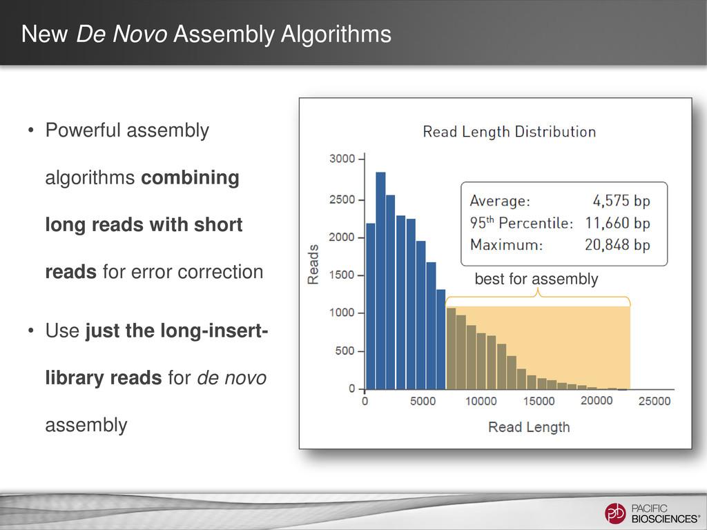 New De Novo Assembly Algorithms • Powerful asse...