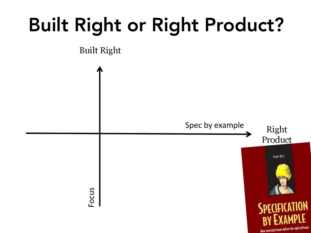 Built Right or Right Product? Built Right Focu...