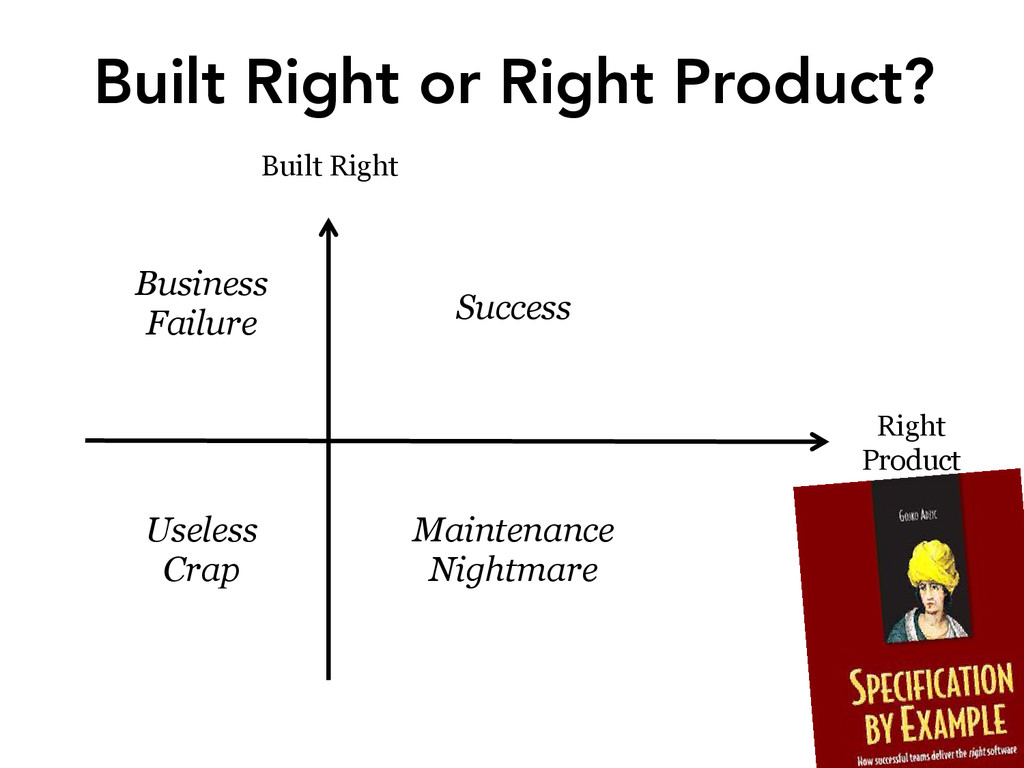 Built Right or Right Product? Built Right Righ...