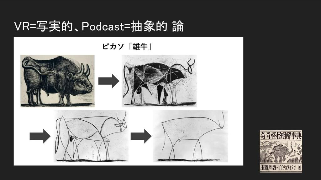 VR=写実的、Podcast=抽象的 論
