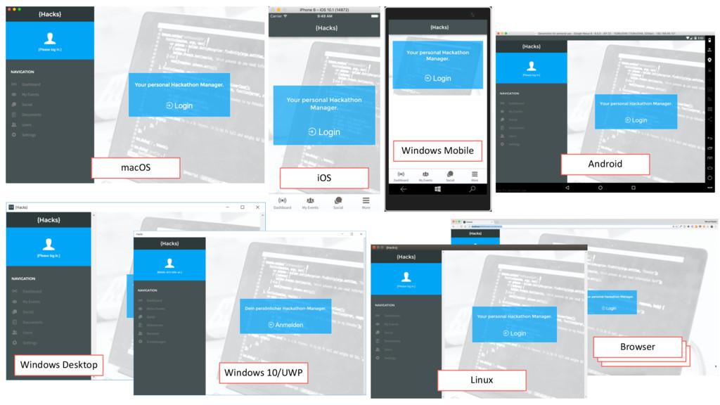macOS iOS Windows Mobile Android Windows Deskto...