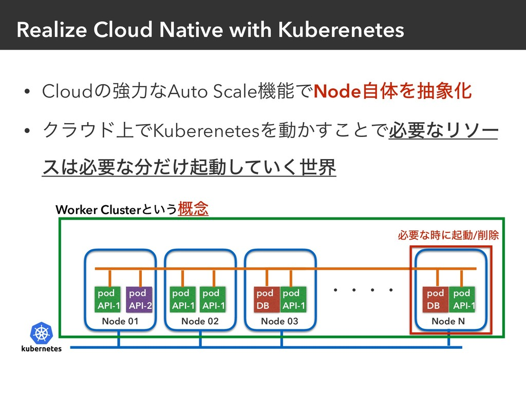 Realize Cloud Native with Kuberenetes • Cloudͷڧ...